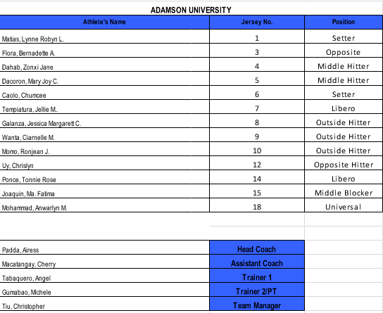 uaap-season-79-womens-volleyball-roster-lineup-adamson