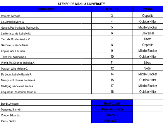 uaap-season-79-womens-volleyball-roster-lineup-ateneo