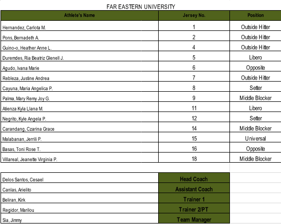 uaap-season-79-womens-volleyball-roster-lineup-feu