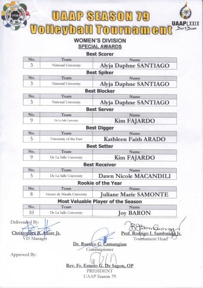 UAAP Season 79 Men and Women Volleyball Awardees
