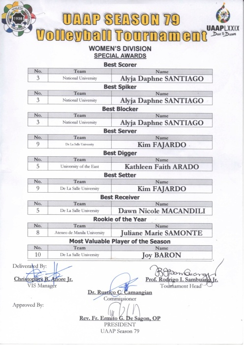 UAAP Season 79 Men and Women Volleyball Awardees