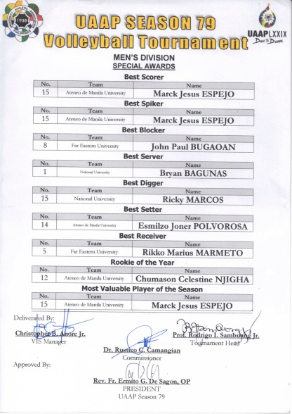 UAAP Season 79 volleyball Men Awardees