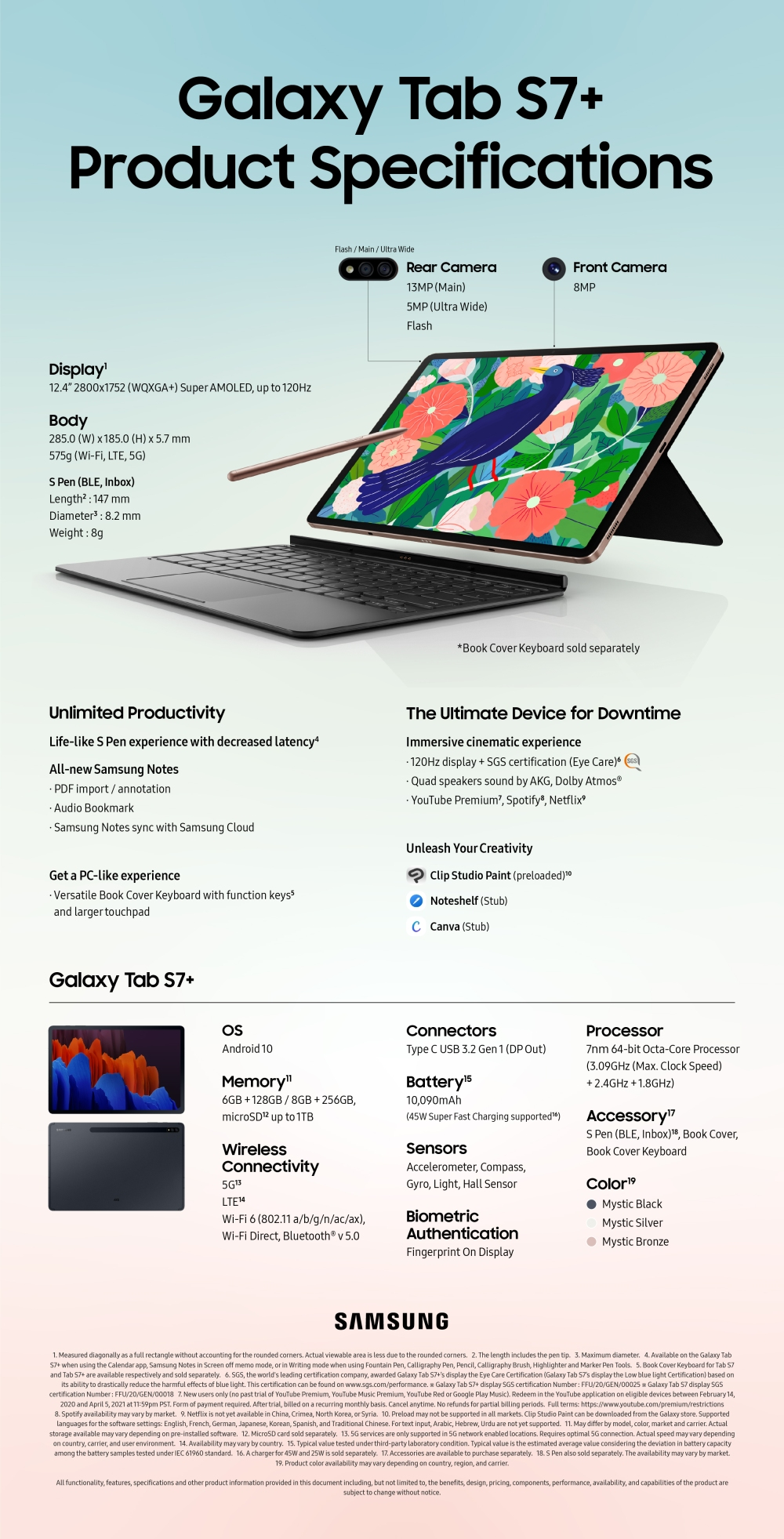 galaxytabs7plus_product_specifications_final